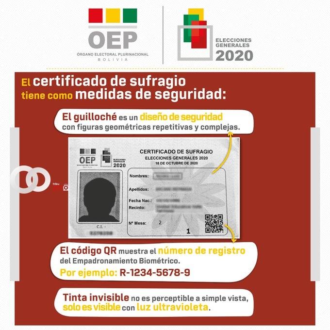TSE aclara motivos de los cambios en el certificado de sufragio 2020