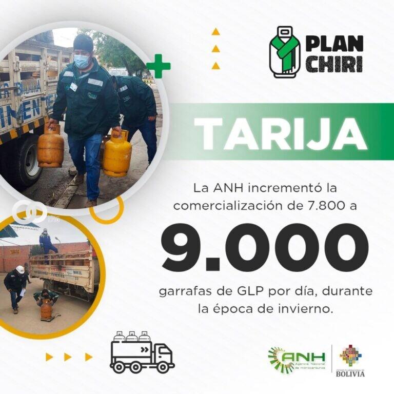 ANH de Tarija incrementó al día la comercialización de garrafas GLP